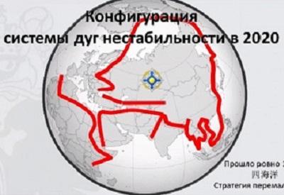 Итоги года 2020: евразийская дуга нестабильности