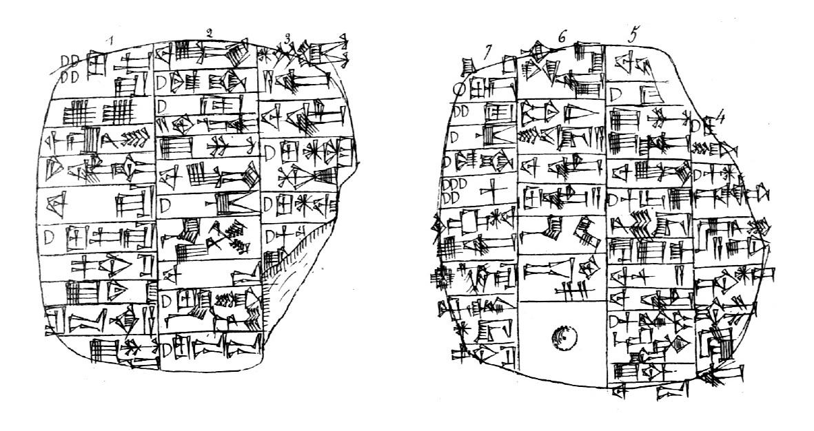 Рисунок таблички из храма богини Бау