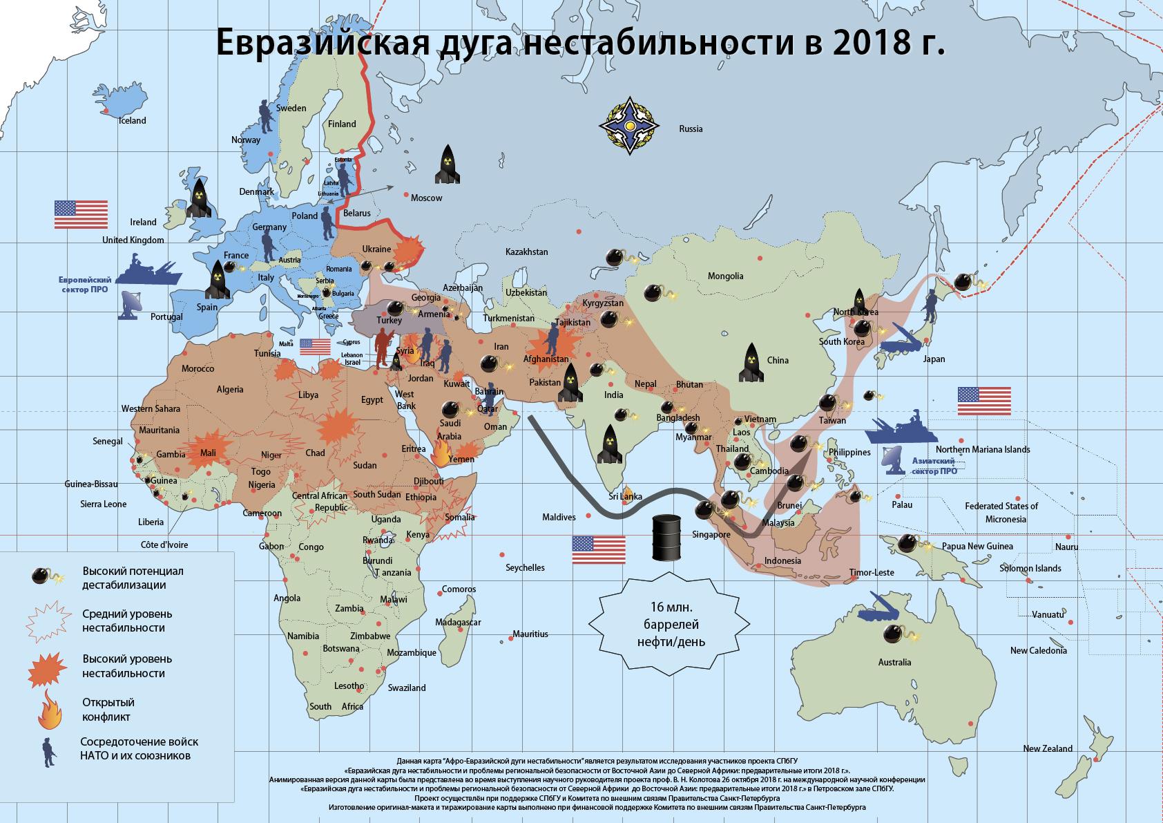 IX международная конференция «Евразийская дуга нестабильности и современная ситуация на её восточноазиатском фланге»